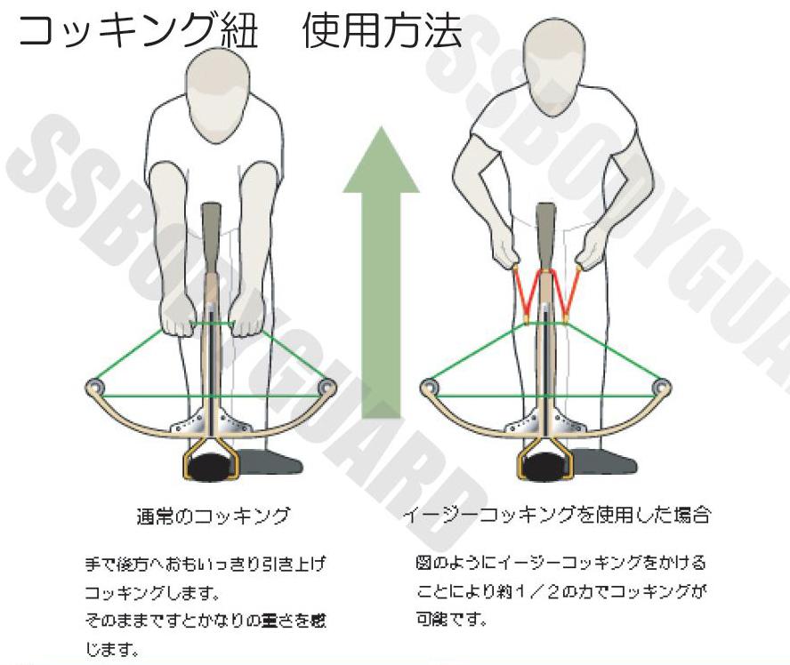 コッキング紐使用方法